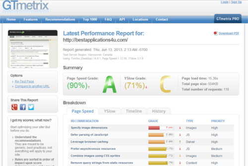 gtmetrix performance results
