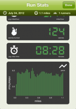 Yog - calories burned